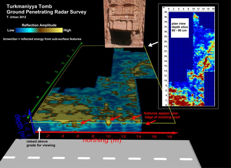 Fig. 68. An example of the geophysical survey results from the Turkmaniyyah Tomb Complex in Petra (T. Urban).