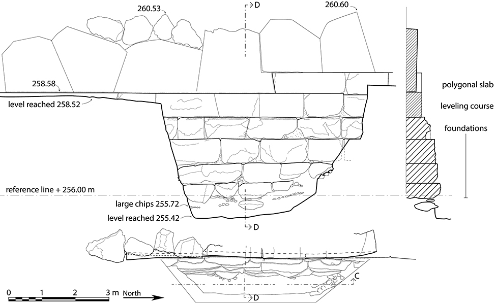Fig. 14. Elevation (top), section (right), and plan (bottom) drawings of the sounding at the north end of the Late Archaic polygonal wall (drawings by G. Bianco).