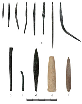 Fig. 12. A selection of tools from Kaymakçı associated with productive activities: a, awls or drills; b, punch (108.522.7.9); c, dual-ended tool (98.531.23.6); d, chisel (99.526.185.1); e, bone handle (93.545.118.84); f, bone awl (N. Gail; © Gygaia Projects).